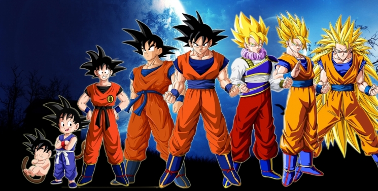 [Manga Character]: Son Goku – Dragon Ball